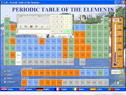 periodic table of elements with names | Periodic Table of Elements ...