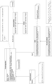 Basic Design Class An Uml Class Diagram Of A 3 Ms Basic Design The Boxes In
