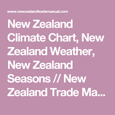 New Zealand Climate Chart New Zealand Climate Chart New Zealand Weather New Zealand