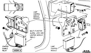 1995 oldsmobile achieva wiring diagram 1995 discover your wiring 1995 oldsmobile aurora engine diagram 1995 auto wiring diagram 1995 olds cutlass ciera