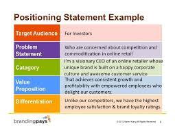 Resume Branding Statement Examples Inspiration Example Of A Positioning Statement I Branding Pinterest