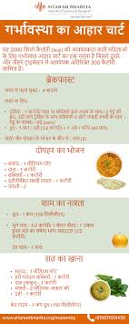 Typhoid Fever Diet Chart In Hindi 32 Systematic Healthy Diet Chart In Hindi Pdf
