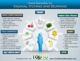 Home Remedies for Vaginal Itching and Burning | Top 10 Home Remedies