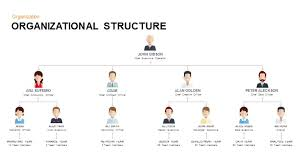 Organizational Structure Keynote And Powerpoint Template
