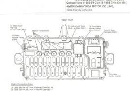 1991 honda civic fuse box wiring diagrams honda crx wiring diagram at 1991 Honda Civic Wiring Diagram