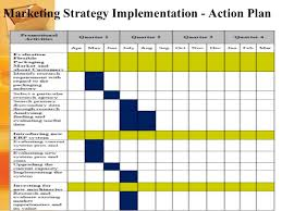 Strategy Communication Plan Template | Aboutplanning.org
