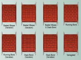 Brick Patterns For Patios Sidewalk Paver Designs Bluestone Paver Stone Walkways Concrete