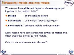 Boardworks GCSE Additional Science: Chemistry - ppt video online ...