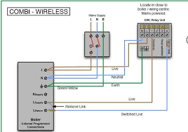 wiring diagram for a boiler the wiring diagram central heating wiring diagram for combi boiler nodasystech wiring diagram