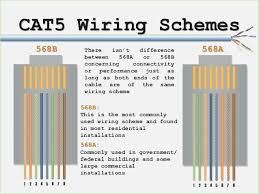cat5 568b wiring diagram squished me Cat 5 Termination Diagram cat 5 wiring diagram 568b 4 to cable at wiring design