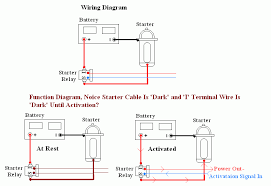 basic wiring 101 getting you started jeepforum com function diagrams will show power flow work done ect instead of specific wiring colors