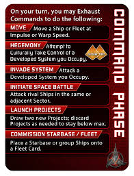 Star Trek Impulse Speed Chart How To Play How To Play