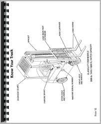 clark c500 y60 forklift operators manual nissan forklift ignition wiring diagram Nissan Forklift Wiring Diagram #25