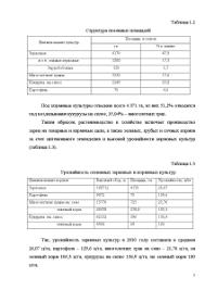 Отчет по производственной практике в ООО Агрофирма Татарстан  Отчёт по практике Отчет по производственной практике в ООО Агрофирма Татарстан 5