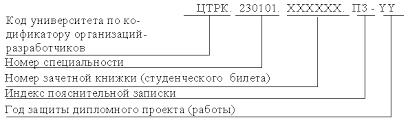 Структура и содержание пояснительной записки Студопедия Для пояснительных записок выпускных квалификационных работ предусматриваются обозначения шифр состоящие из следующих элементов