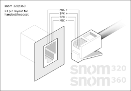 snom360 accessories headset snom user wiki pin layout