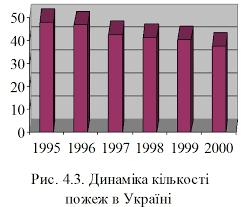 Зведення і групування матеріалів статистичного спостереження  Стовпчикові діаграми застосовуються для графічного зображення рядів розподілу правових явищ з рівними та нерівними інтервалами