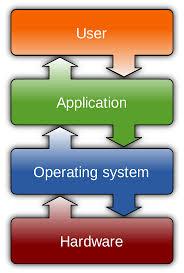 Computer Network Wikipedia