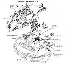 Surprising mazda mpv 2003 engine diagram ideas best image engine