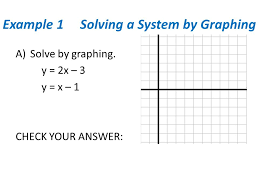 example 1 solving a system by graphing