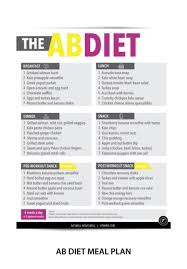 Diet Chart For Abs Workout