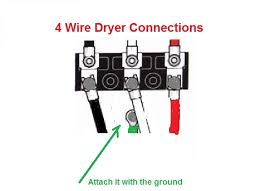 3 Prong Dryer Outlet Diagram Convert 4 Wire Dryer to 3 Wire Plug