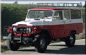 Vintage Monday: Toyota FJ45 Land Cruiser - Off Road Xtreme