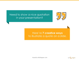 Quote Slide How To Illustrate Quotation In A Presentation