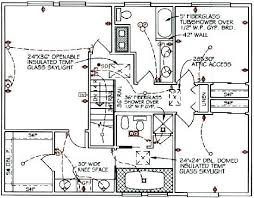 residential electrical panel wiring diagram wiring diagram house wiring ground the diagram