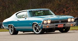 Collection Pictures of 1960s Chevy Chevelle Gallery - Auto Cars