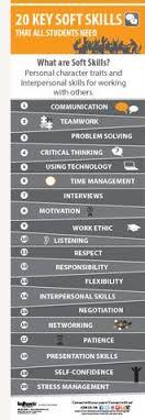 20 Soft Skills Chart 34 Best Wisdom Images In 2019 Life Skills Resume Tips