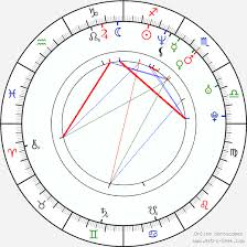 Jennifer Syme Birth Chart Horoscope Date Of Birth Astro