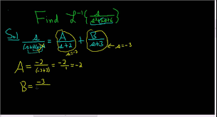 inverse laplace transform of s s 2 5s 6 using partial fractions cover up method