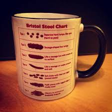 Bristol Stool Scale Mug Best Mugs Design