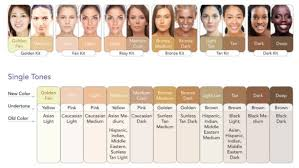 How To Work Around Having Olive Complexion Skin