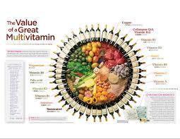Food Comparison Chart Aedpwpb Food Comparison Chart Isagenix News Isafyi Com