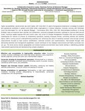 Resume Format And Cv Samples Download Online Shine Learning