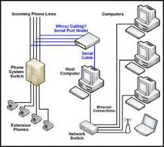 ethernet phone wiring diagram ethernet image similiar telephone system wiring diagram keywords on ethernet phone wiring diagram