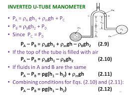 u tube manometer equation. inverted u-tube manometer u tube manometer equation