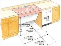 ada bathroom sink height. 261349584605240813. Kitchen Sink Height Ada Bathroom R