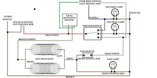 polaris atv winch wiring diagram polaris wiring diagrams