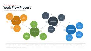 Work Flow Process Powerpoint And Keynote Template Workflow