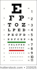Free Printable Snellen Eye Chart Eye Chart Photos 28 305 Stock Image Results Shutterstock