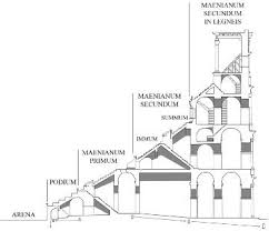 This Diagram Shows The Seating Arrangement Of The Colosseum
