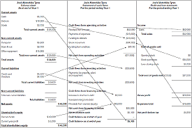 balance sheet vs income statement 12 income statement vs balance sheet financial statement form