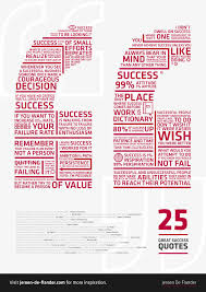 Success Quotes I 40 Famous Success Quotes And Sayings [Images] Simple Great Quotes About Success