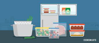 Guide To Frozen Food Storage Freezer Shelf Life Cook Smarts