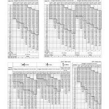 Load Chart Crane 25 Ton Kato 25 Ton Load Chart Zpnx3ew9e9nv
