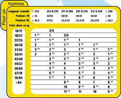 Salomon Binding Size Chart Flow Binding Size Chart New