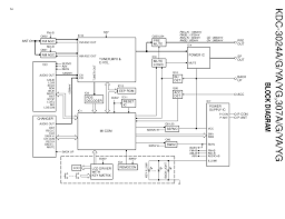 wiring diagram kenwood kdc on wiring images free download wiring Kenwood Kdc 152 Wiring Diagram wiring diagram kenwood kdc 4 kenwood kdc bt420u wiring diagram kenwood kdc bt645u wiring diagram kenwood kdc-152 wiring harness diagram